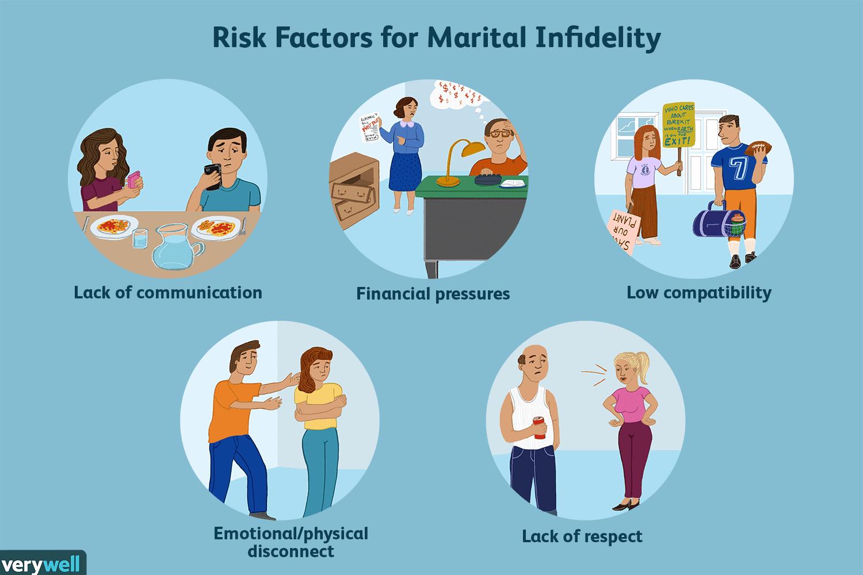 tradimento fattori di rischio